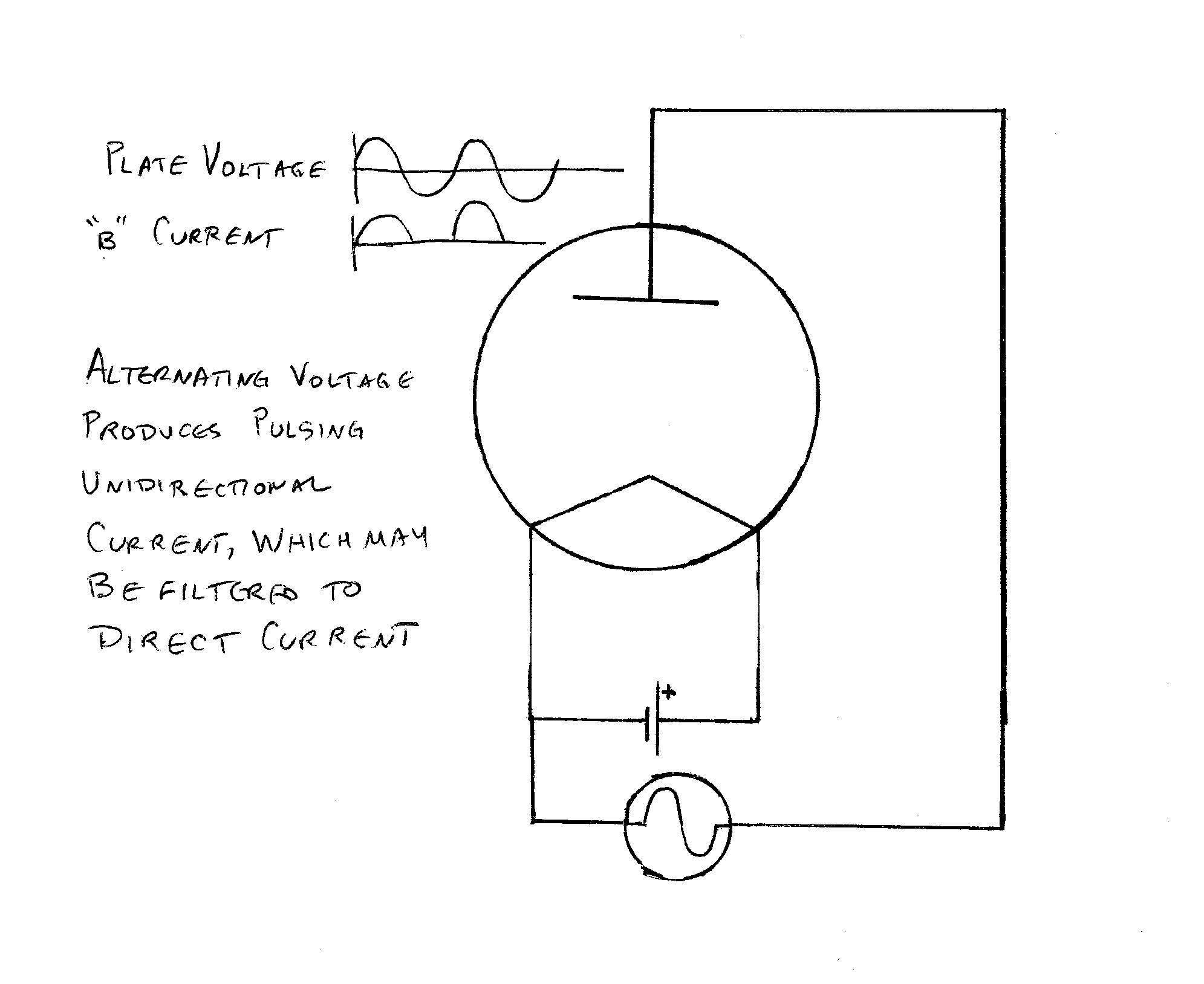 Basic Vacuum Tube Theory Introduction To Electronic Emission Tubes And Power Supplies Rectification
